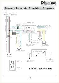 well pump control box wiring diagram wiring diagram for you • well wiring diagram wiring diagrams rh 1 9 53 jennifer retzke de 3 wire well pump wiring diagram 3 wire well pump control box wiring diagram