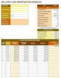 Auto Loan Amortization Schedules Auto Loan Amortization Schedule Excel Template Resume Weekly