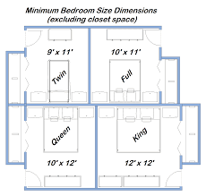 Renters Apartment Connextion Rental Guide Wisconsin