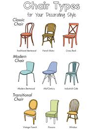 types of living room furniture. Chair Types And Names Living Room Furniture Experimental Depiction For Dining Styles 10 Of F