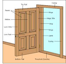 fix broken exterior door jamb. enter image description here fix broken exterior door jamb