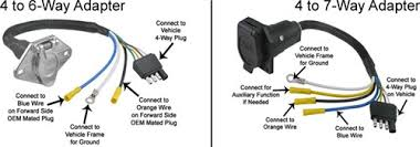 brake controller installation on a full size ford truck or suv 4 to 6 and 7 way adapters