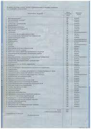 Лицензии и аттестаты УВВ 2010 Диплом горный Приложение 2