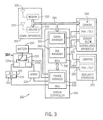 patent us7852211 mobile surveillance and security system patent drawing