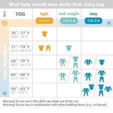 Baby Sleep Temperature Chart On The Move Sleep Bag Robots Cozy M 6 18 Mos