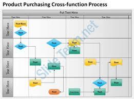 cross function flow chart swim lane diagram powerpoint template swimlane template powerpoint