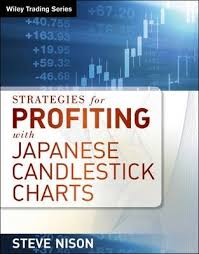 Japanese Candlestick Charting Techniques By Steve Nison Strategies For Profiting With Japanese Candlestick Charts