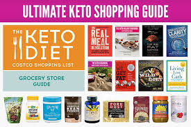 Grocery Store Product List Keto Shopping Guide Healthful Pursuit