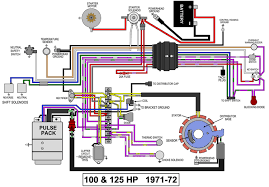 evinrude wiring diagram evinrude image wiring diagram wiring diagram for johnson outboard motor the wiring diagram on evinrude wiring diagram