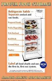 Servsafe Refrigerator Storage Chart Servsafe Cooler Storage Chart Www Bedowntowndaytona Com