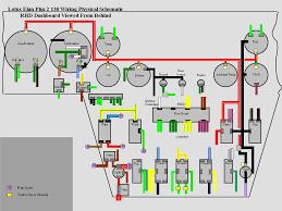 lotus seven wiring diagrams lotus automotive wiring diagrams dash%20wiring%20j