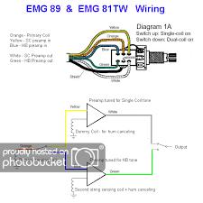 emg diagram coil tap simple wiring diagram emg diagram coil tap wiring diagram library split coil humbucker wiring diagram emg diagram coil