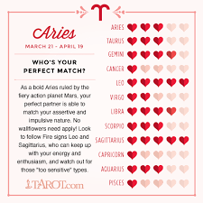Aries Love Chart Discover The Best And Worst Love Matches For Your Zodiac