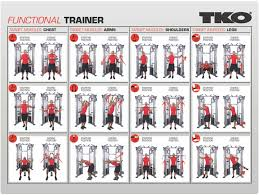 Multi Gym Training Chart | Yourviewsite.co