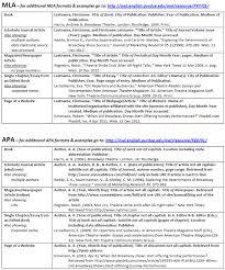 026 Citationformats1 Essay Example Mla Thatsnotus