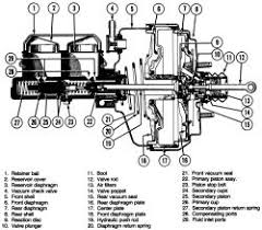 2003 chevrolet impala 3 8l fi ohv 6cyl repair guides hydraulic click image to see an enlarged view