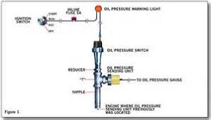 3 wire oil pressure switch wiring diagram images oil light wiring diagram how to wire a low oil pressure