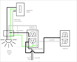 outlet wiring color codes outlet wiring wiring code just another outlet wiring color codes house wire color codes home electrical wiring color code automotive wiring diagram