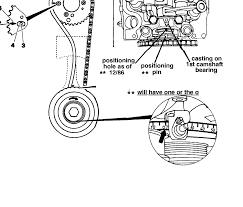 Mercedes timing marks diagram