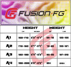 Fusion Fight Gear Terminator 2 Skynet Bjj Gi Retired