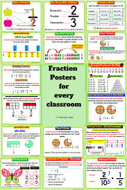 A Teachers Idea Fraction Posters For Every Classroom