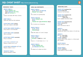 Refference Sheet Sql Cheat Sheet Download Pdf It In Pdf Or Png Format