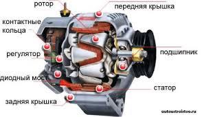Реферат по теме Автомобильный Генератор net clip image002