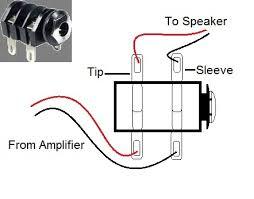guitar speaker cabinet wiring guitar image wiring guitar cabinet jack wiring guitar auto wiring diagram schematic on guitar speaker cabinet wiring