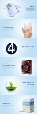 Travel Washing Machine Nival Travel Laundry Has Never Been Easier Indiegogo