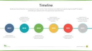 Modern Biotechnology Premium Powerpoint Template – Slidestore