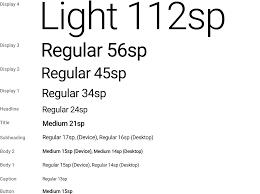 Over Letter Font Size Jobsxs Com