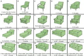 Upholstery Chart For Furniture Chair Upholstery Yardage Guidelines In 2019 Upholstery