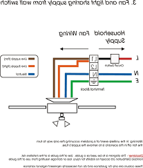 idiots ceiling fan wiring diagram wiring diagram \u2022 pwm fan wire diagram idiots ceiling fan wiring diagram electrical work wiring diagram u2022 rh wiringdiagramshop today ceiling fan with remote wiring diagram casablanca ceiling