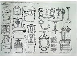 identifying furniture styles best anatomy of furniture images on furniture identifying antique wooden chairs identifying furniture styles by legs