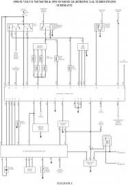 volvo 240 engine diagram wiring library electricalwiringcircuit me volvo 240 engine diagram wiring library