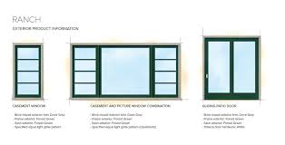 Incredible New Window Styles For Homes Fabulous Home Window Styles Ranch  Home Style Exterior Window Door
