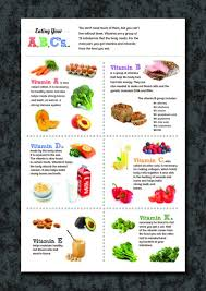 Vitamins What They Do Chart Tamatina Vitamin Chart Room Wall Poster Paper 18x12 Inch