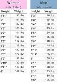 Ana Height Weight Chart Pro Ana Height Weight Chart Bbw Weight Chart Large Body