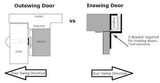 complete single door magnetic lock kit fingerprint prox by inswing vs outswing door installation inswing vs outswing door installation select locking hardware