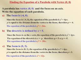 finding the equation of a parabola with vertex 0 0