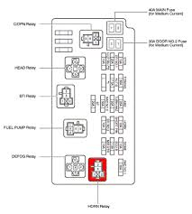 2000 tundra fuse box diagram 2000 wiring diagrams