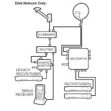 rv tv switch wiring diagram rv automotive wiring diagrams 58805side5big rv tv switch wiring diagram 58805side5big