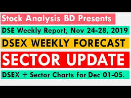 Dse Index Chart Dse Weekly Forecast Dec 01 05 2019 Market Update Sector Chart Analysis Episode 01