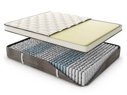 latex mattress reviews. 2u2033 latex mattress reviews b