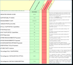 Vendor Scorecard Examples Barca Fontanacountryinn Com