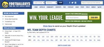 Up To Date Depth Charts 5 Secret Weapons To Dominate Fantasy Football Reviewed Laptops