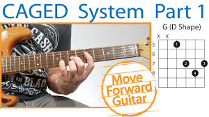 Guitar Caged System Chart Guitar Lesson Caged System Part 1