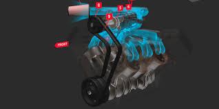 Imagini pentru motor animatie