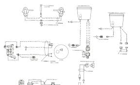 jeep ignition wiring diagram wiring diagram library cj7 ignition wiring diagram car wiring jeep renegade wiring diagramcj7 ignition wiring diagram engine wiring jeep
