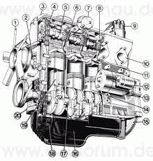 wiring diagram bmw m40 best secret wiring diagram • bmw e30 engine diagram bmw wiring diagrams instruction bmw 2002 wiring diagram pdf bmw e36 wiring
